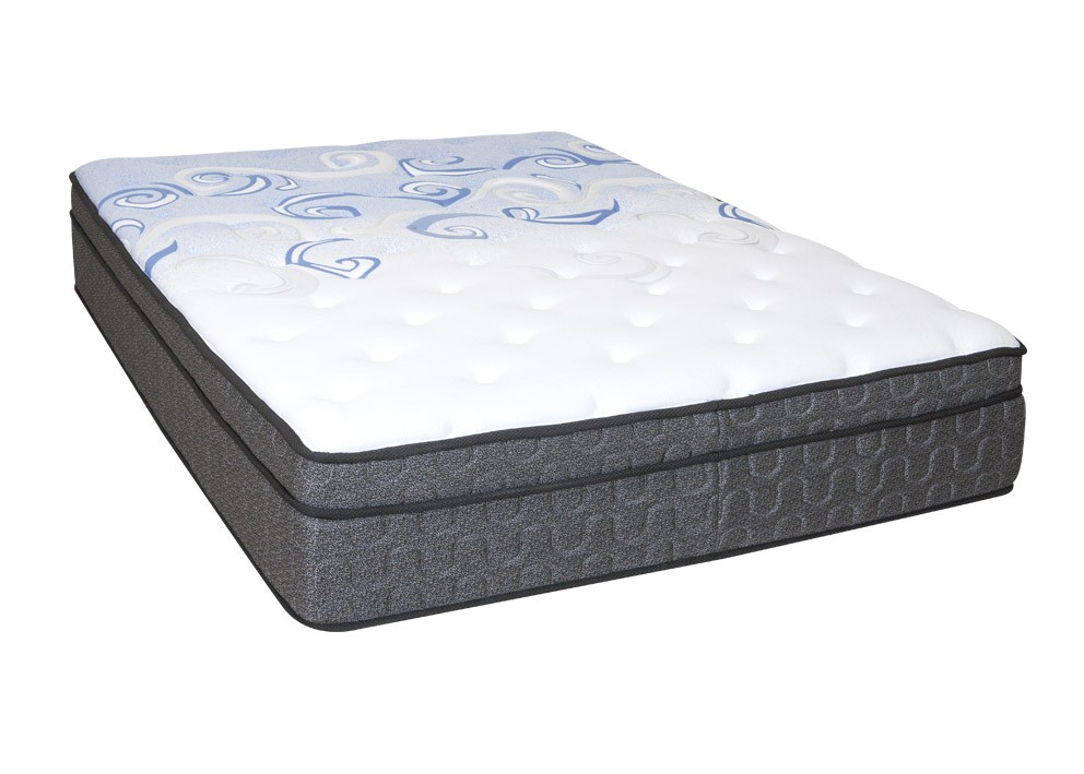 Plush-Backcare-Mattress